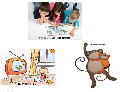 Watch, look, see. Разница, примеры и упражнения.
